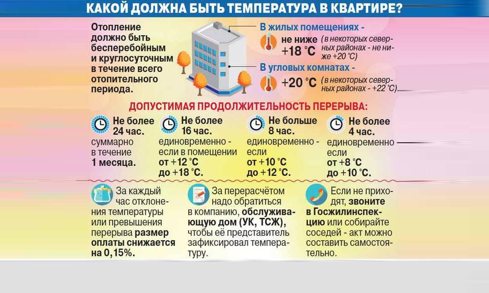 Температура холодной воды в кране по нормативу 2019 года снип