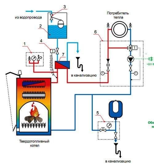 Схемы обвязки твердотопливного котла в системе отопления