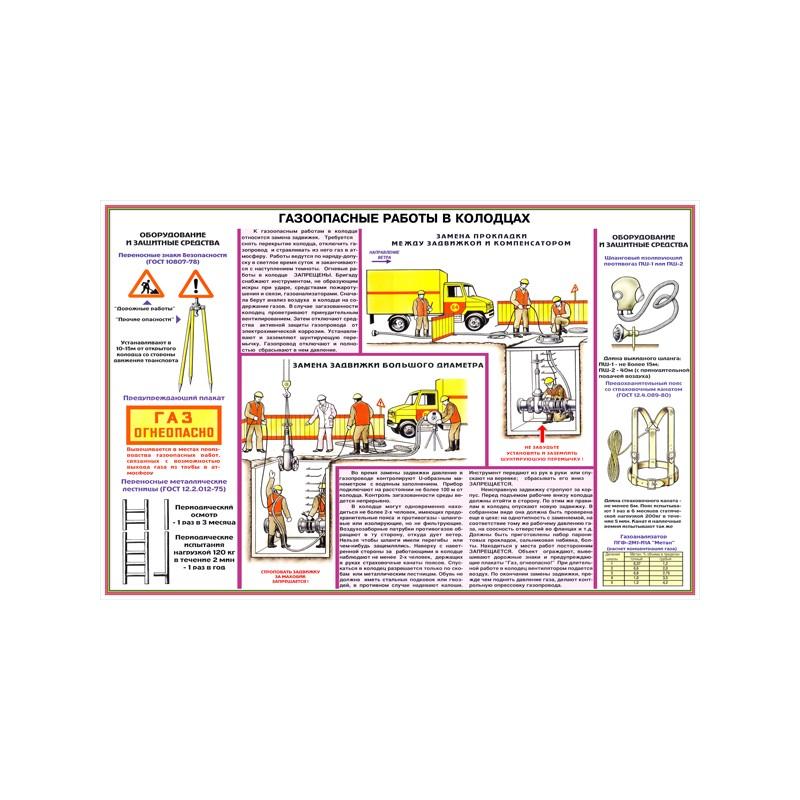 Гидравлические испытания системы отопления: что это такое, снип, гидропромывка и гидростатическая опрессовка трубопроводов