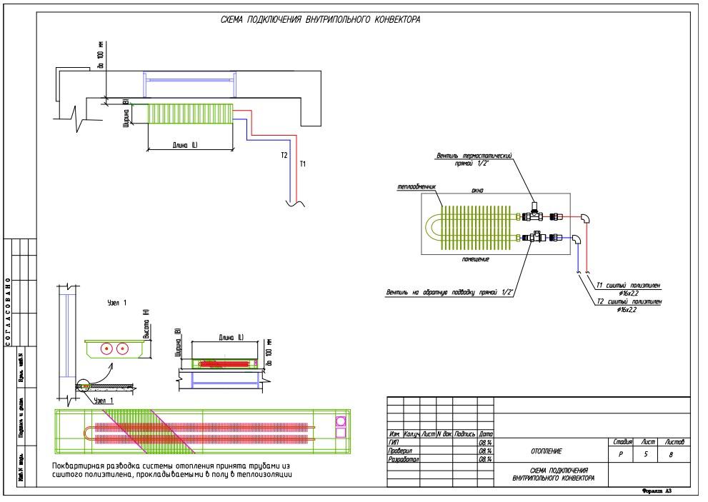 Область применения и правила монтажа водяных внутрипольных конвекторов