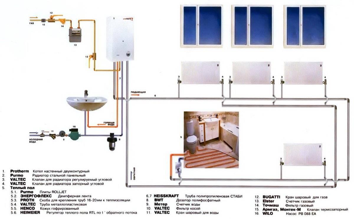 Сколько стоит автономное отопление в квартире