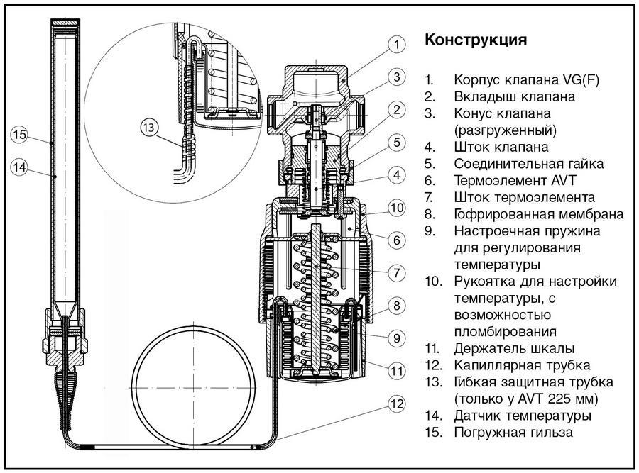 Терморегулятор своими руками: пошаговая инструкция изготовления самодельного устройства