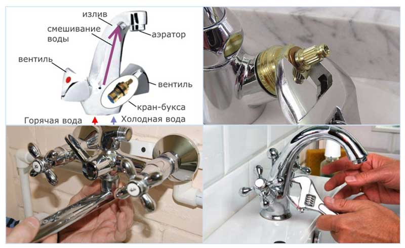 Ремонт смесителя своими руками: популярные неисправности и способы их починки