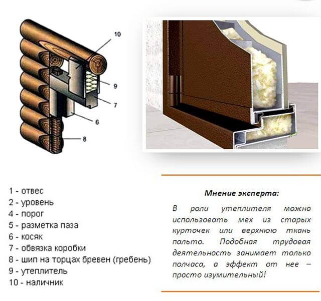 Варианты утепления входной деревянной двери своими руками
