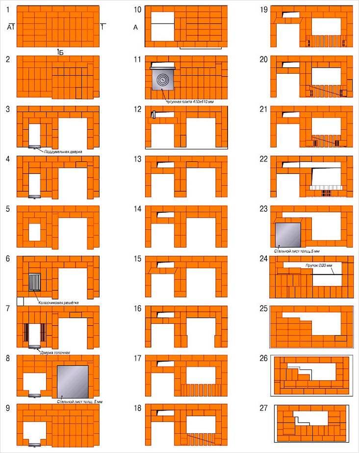 Постройка пошагово своими руками для дачи печи барбекю из кирпича: фото, проекты, кладочные чертежи, порядовка, размеры и графики