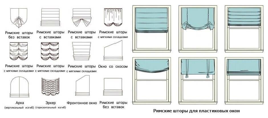Как выбрать карниз для штор: отличия по типу и дизайну