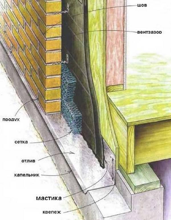Как утеплить веранду своими руками изнутри для зимнего проживания в частном доме