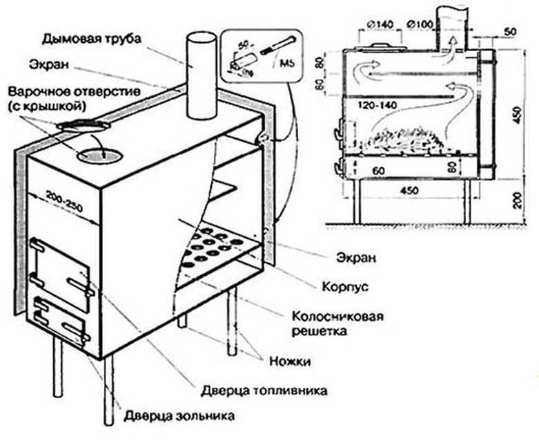 Печь своими руками из металла: чертежи, варианты изготовления, идеи применения и разнообразие по видам топлива (100 фото)