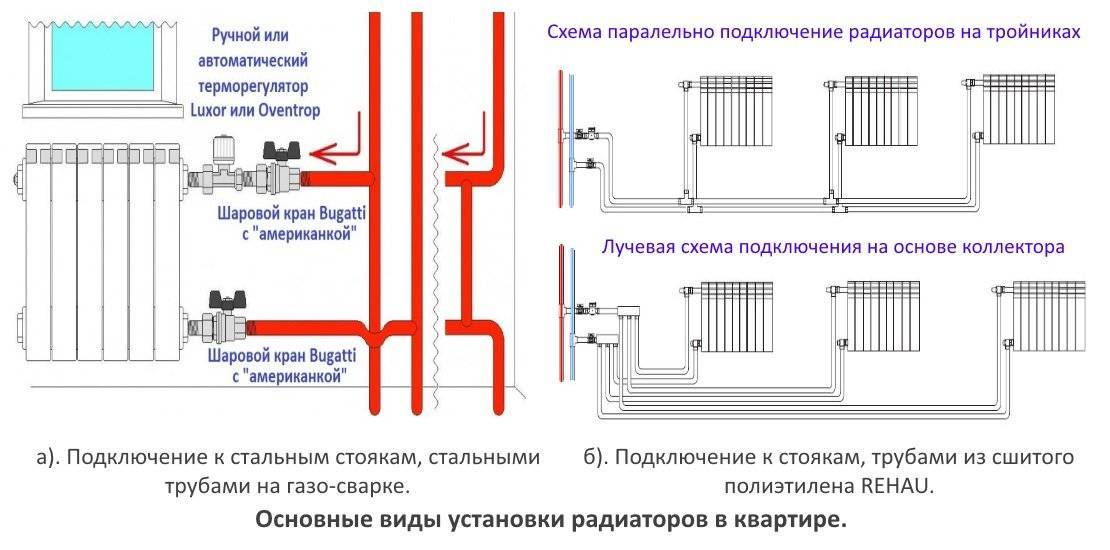 Ремонт отопления в частном доме, на загородной даче, проблемы в отопительной системе, почему она плохо работает