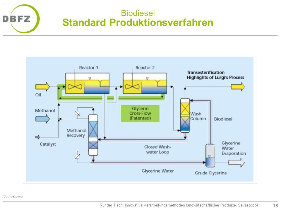 Мини-установки для производства биодизельного топлива