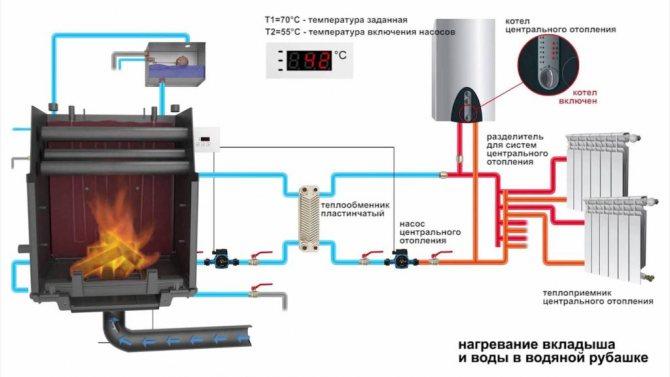 Как топить печь пеллетами: способы и правила использования