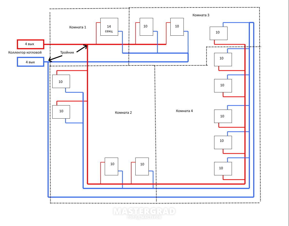 Разновидности и монтаж двухтрубных систем отопления