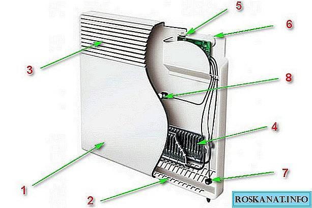 Самостоятельный монтаж конвекторов отопления