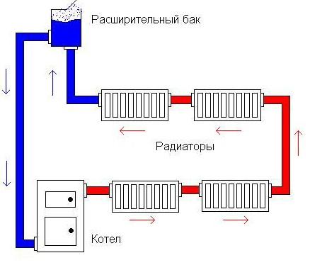 Почему закипает вода в котле или системе отопления?