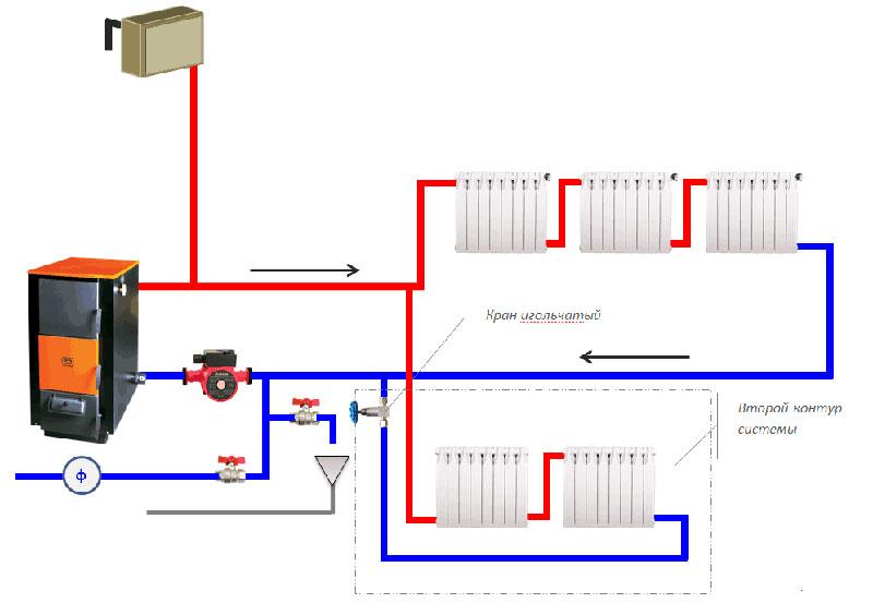 Отопление в частном доме своими руками, лучшие варианты систем