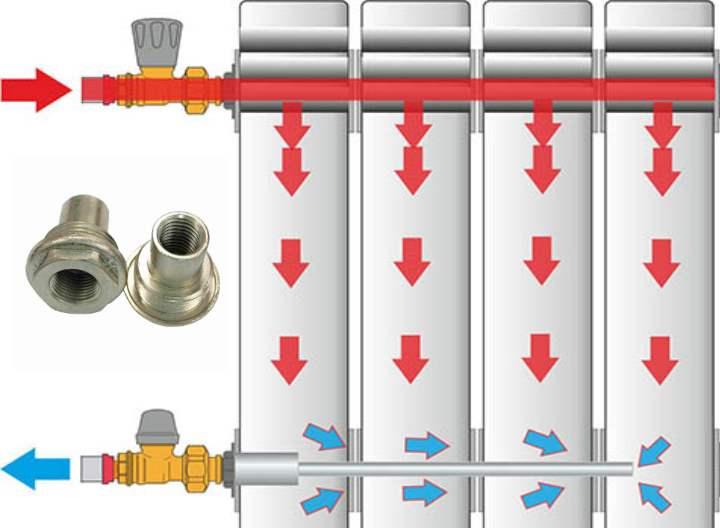 Удлинитель для радиатора отопления