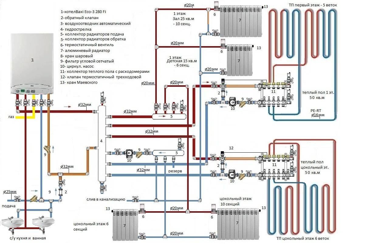 Монтаж и схема отопления частного дома с газовым котлом