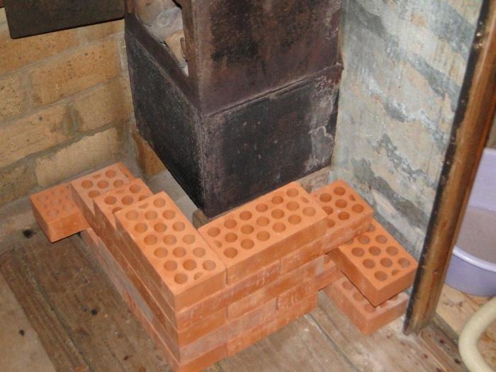 Варианты обкладки кирпичом железной печи на даче