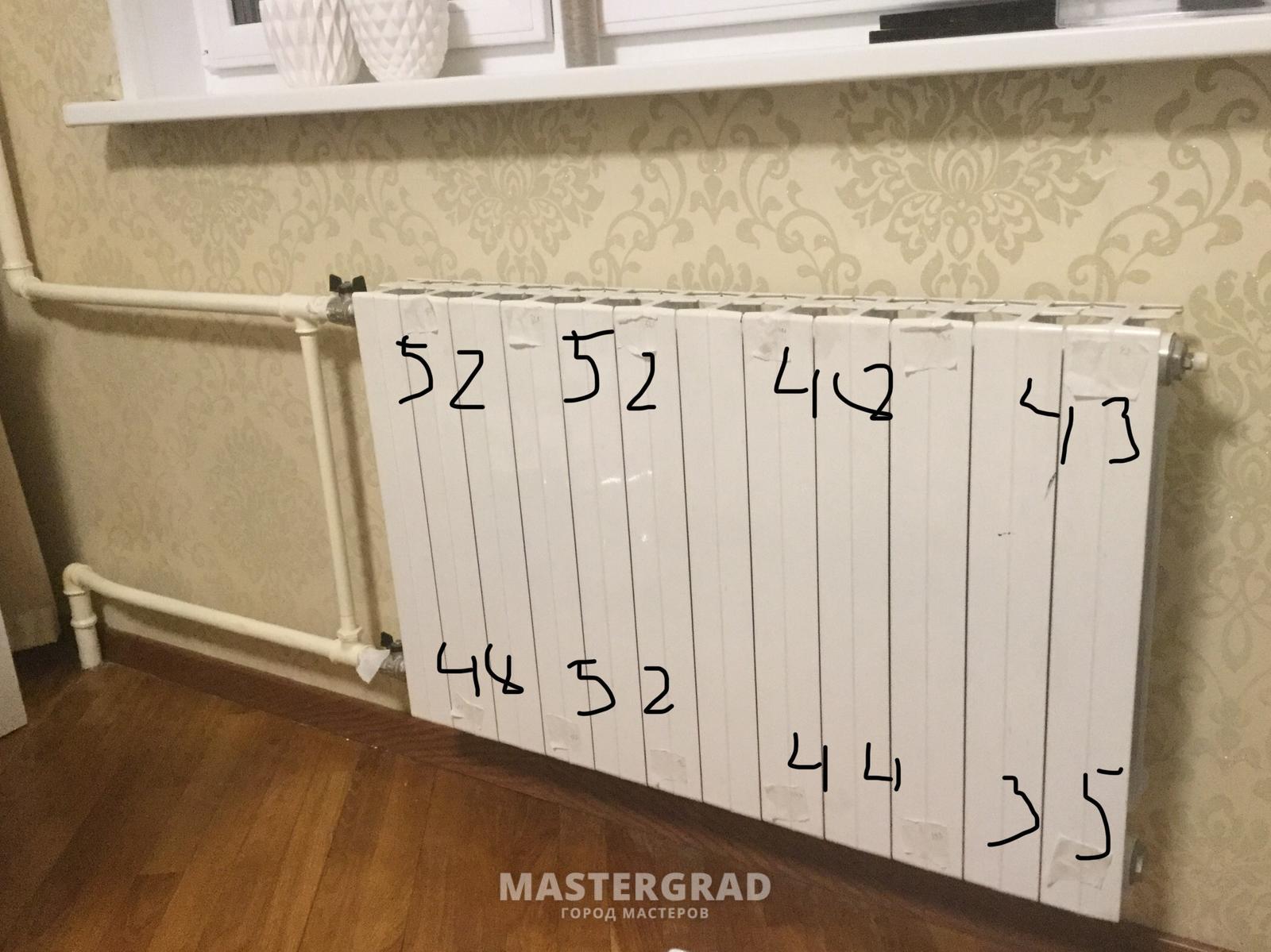 Радиаторы, водонагреватели, полотенцесушители, теплые полы, фильтры, теплостиль.ру