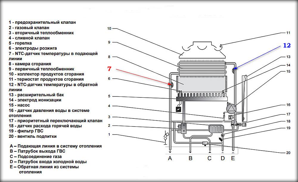Настройка газового котла: как настроить газовый котёл самостоятельно, без помощи мастера
