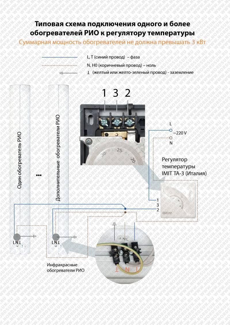 Как выбрать инфракрасный обогреватель для дома - самая полная инструкция
