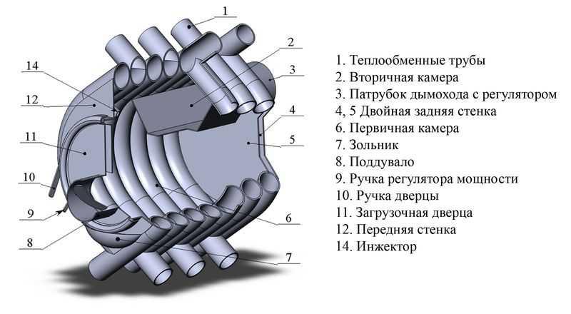 Печь булерьян: как сделать своими руками