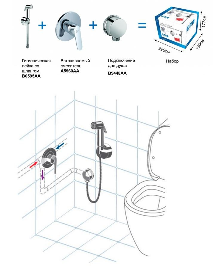Как правильно установить гигиенический душ для унитаза