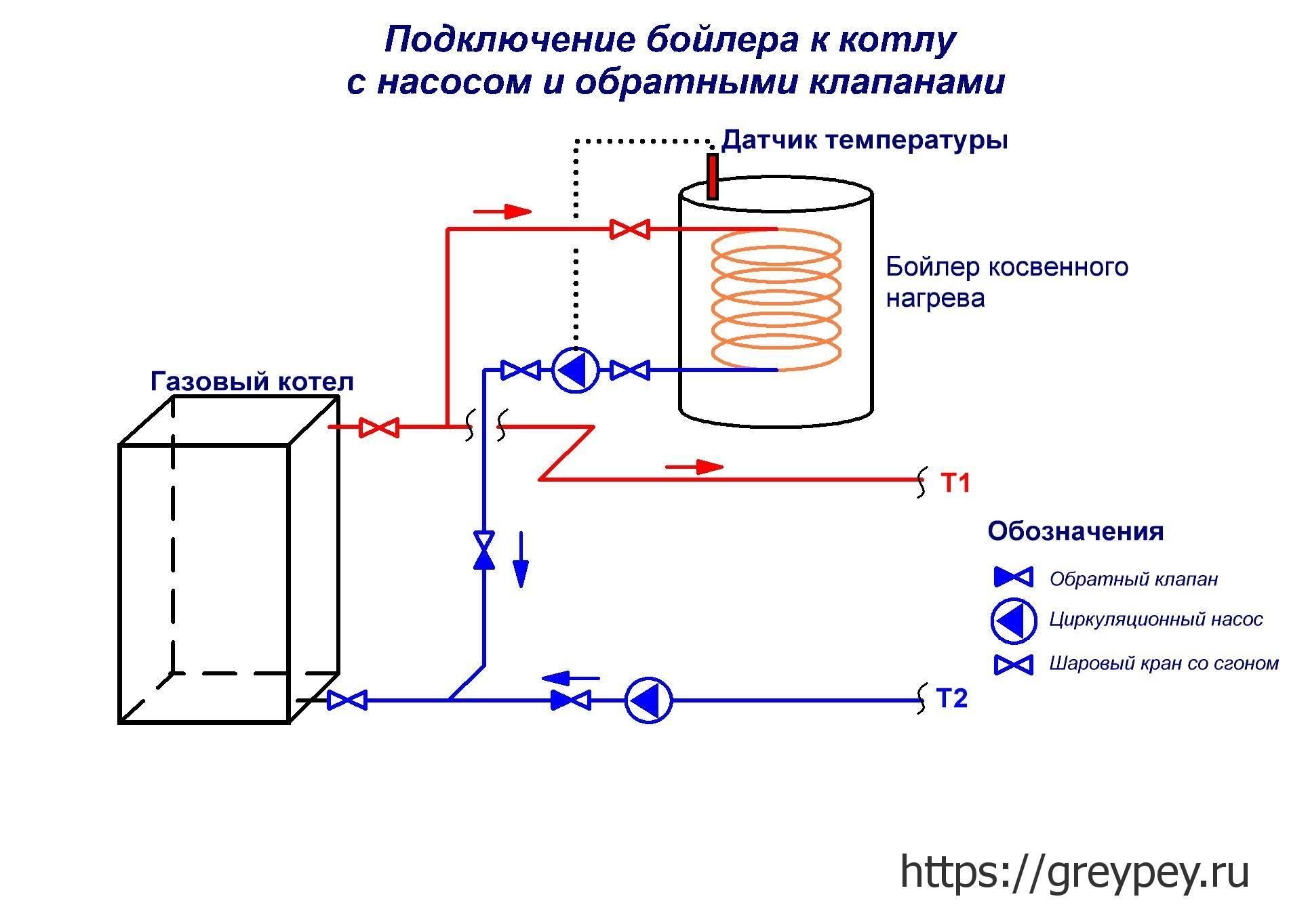 Подключение бойлера косвенного нагрева к газовому котлу | грейпей
