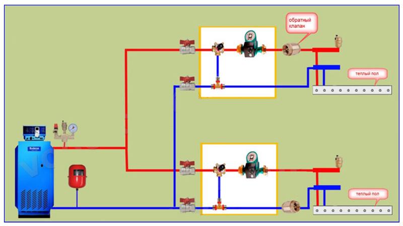 Обратный клапан для отопления: виды и назначение, правила установки