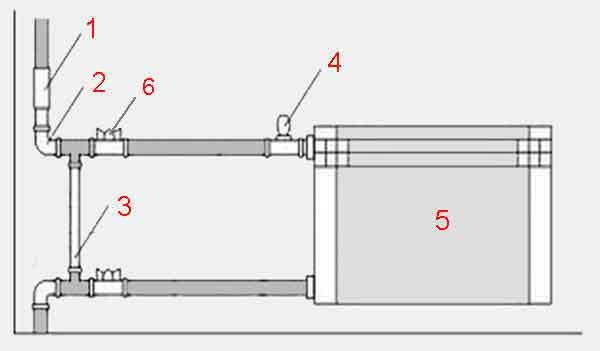 Это совсем не сложно: пошаговая инструкция монтажа батарей отопления в частном доме с подключением