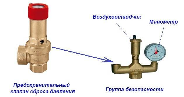 Применение предохранительного клапана для системы отопления