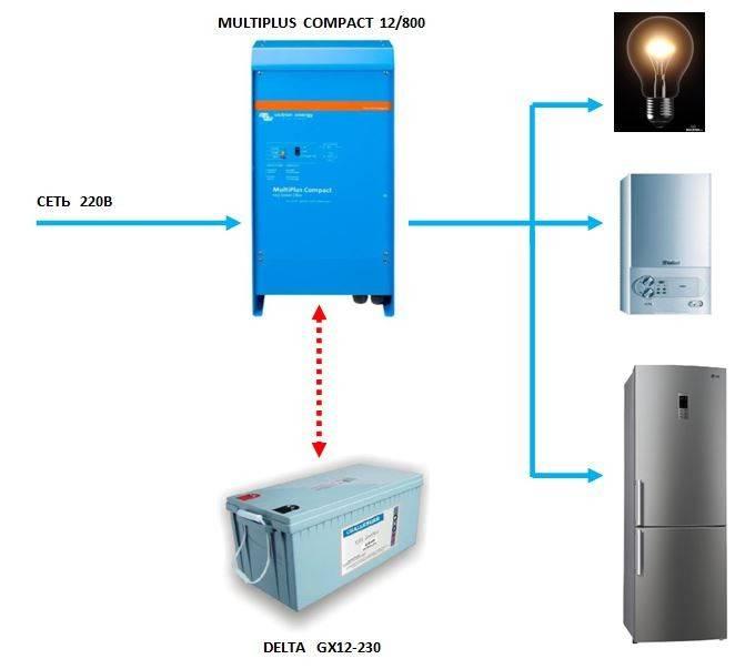 Как выбрать лучшую модель ибп для газового котла