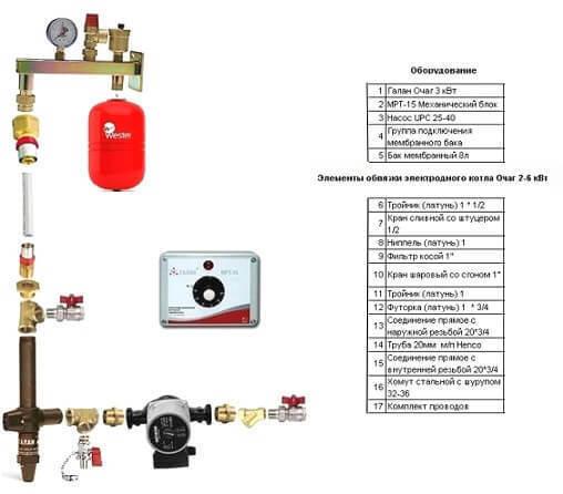 Ионные котлы отопления - технические характеристики и средняя стоимость + видео установке