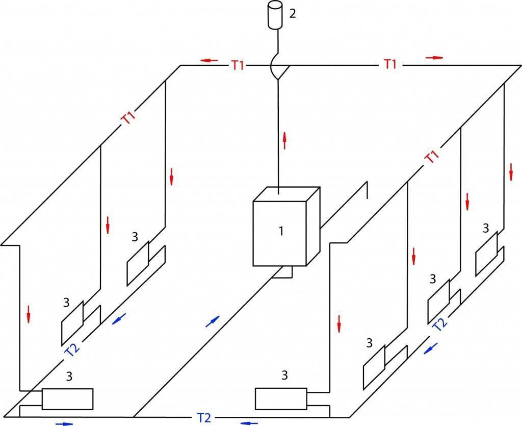 Двухтрубная система отопления частного дома: схемы | инженер подскажет как сделать