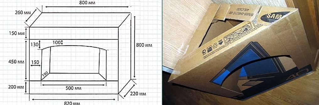 Угловой камин из кирпича: технология строительства. как сделать кирпичный угловой камин своими руками. особенности кладки углового камина из кирпича. схемы и порядовки угловых каминов.