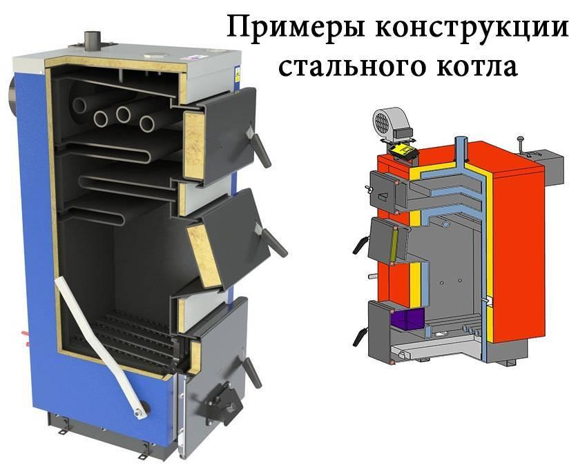 Автоматические угольные котлы для отопления частного дома