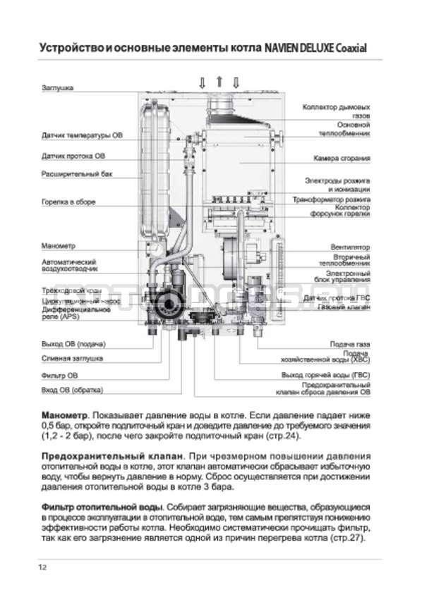 Газовые котлы «navien ace» — инструкция по эксплуатации и достоинства модели