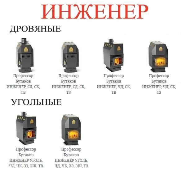 Как сделать печь профессора бутакова своими руками?