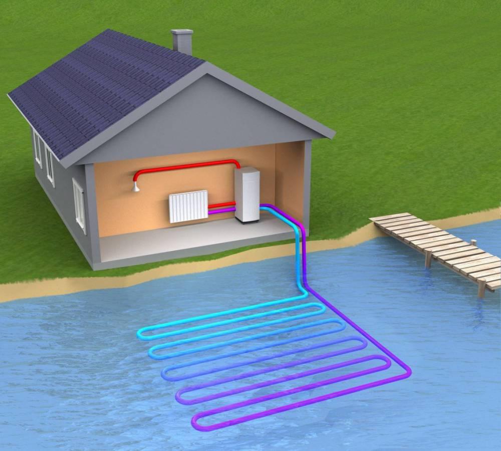 Отопление на даче: способы обогрева дачного домика без газа, пригодность отопительных приборов для деревянного дома