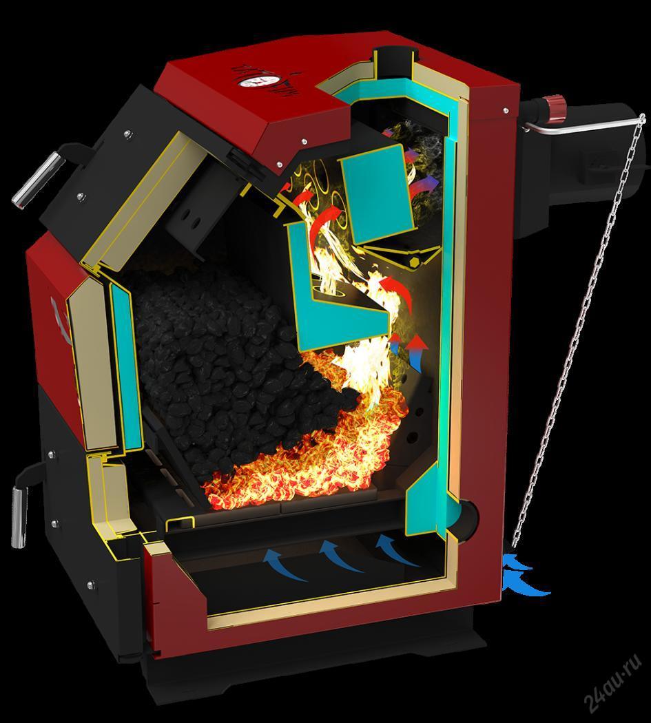 Правда об автоматических котлах длительного горения