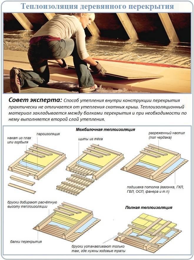 Утепление потолка в доме с холодной крышей: виды эффективных утеплителей + инструкции по укладке