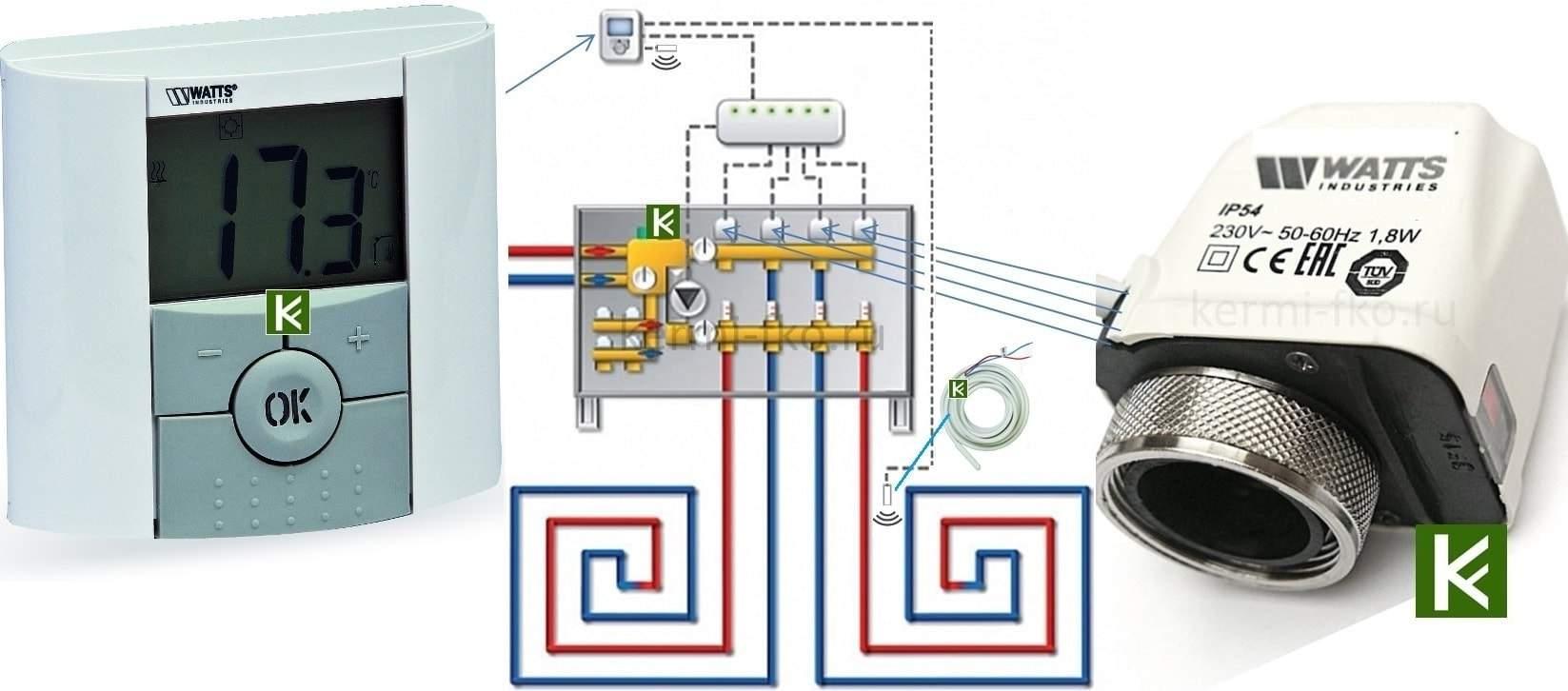 Обзор сервоприводов для коллектора водяного теплого пола