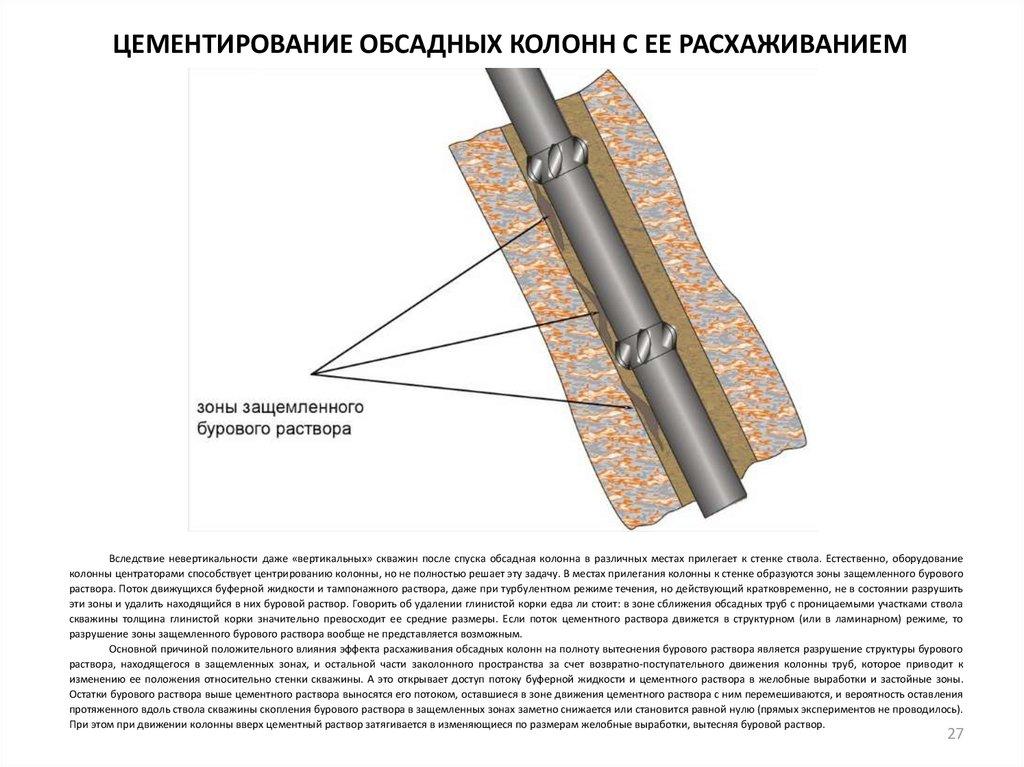 Цементирование скважин - способы, оборудование, приготовление раствора и порядок работ