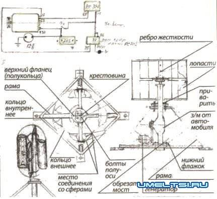 Как сделать контроллер для ветрогенератора своими руками: устройство, принцип работы, схема сборки