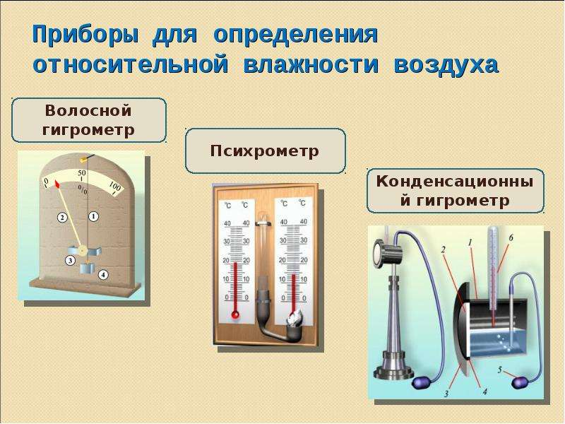 Чем измеряется влажность воздуха: виды психрометров и гигрометров