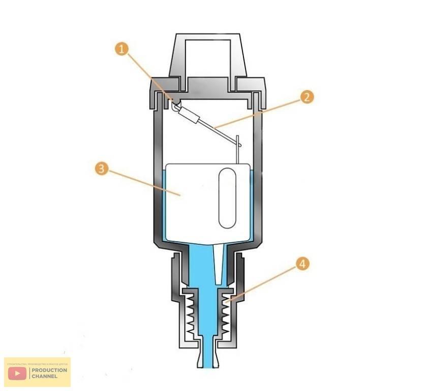 Воздушный клапан для отопления: место установки