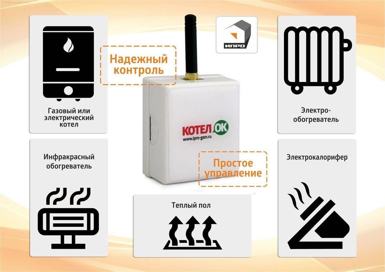 Обзор способов организации управления отоплением: программаторы, контроль через интернет и смс оповещения