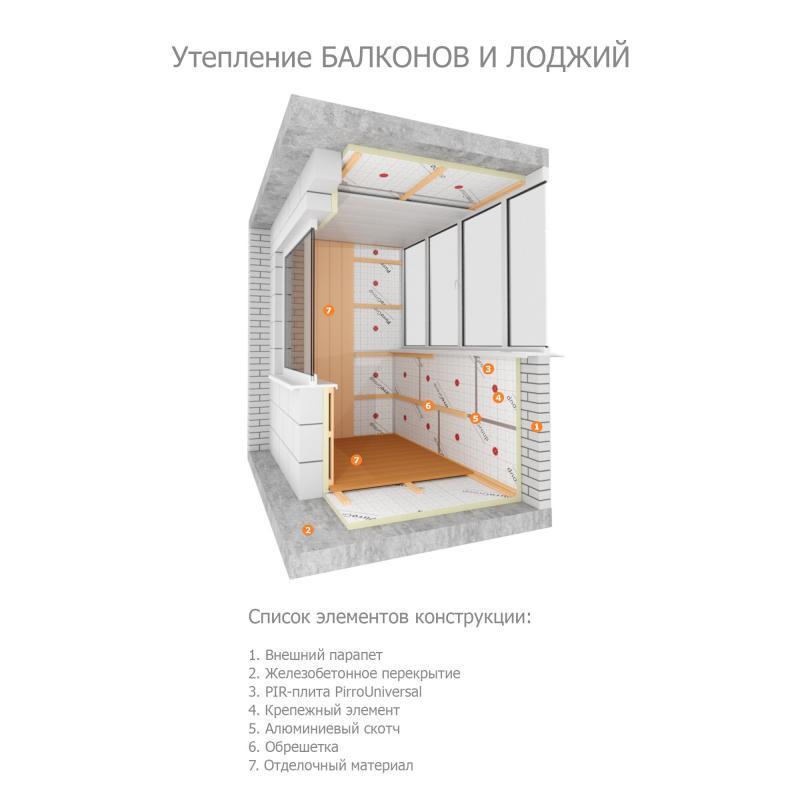 Pir-плита — правильное решение для утепления балкона и лоджии
