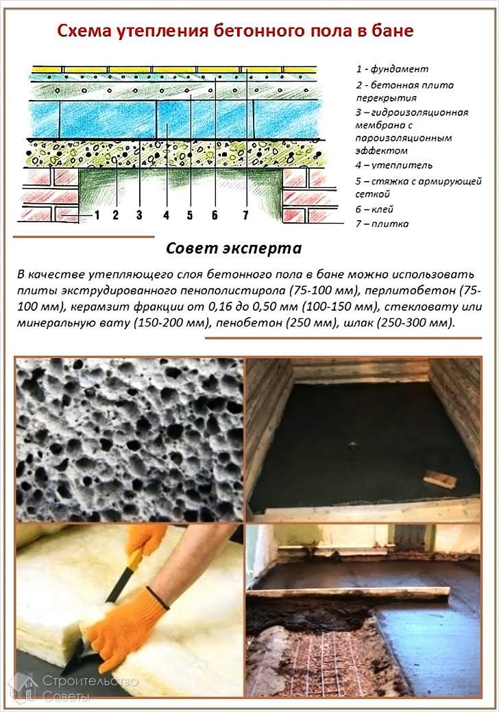 Как правильно утеплить бетонный пол, виды утеплителей для бетонного пола