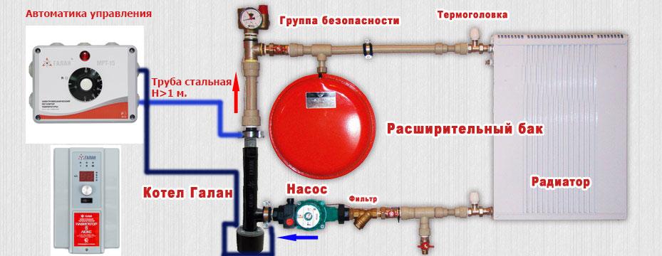"""Автоматика электрокотла - 3 схемы для """"чайников"""". как собрать и подключить."""